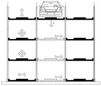 Паркинг системи за паркиране на коли